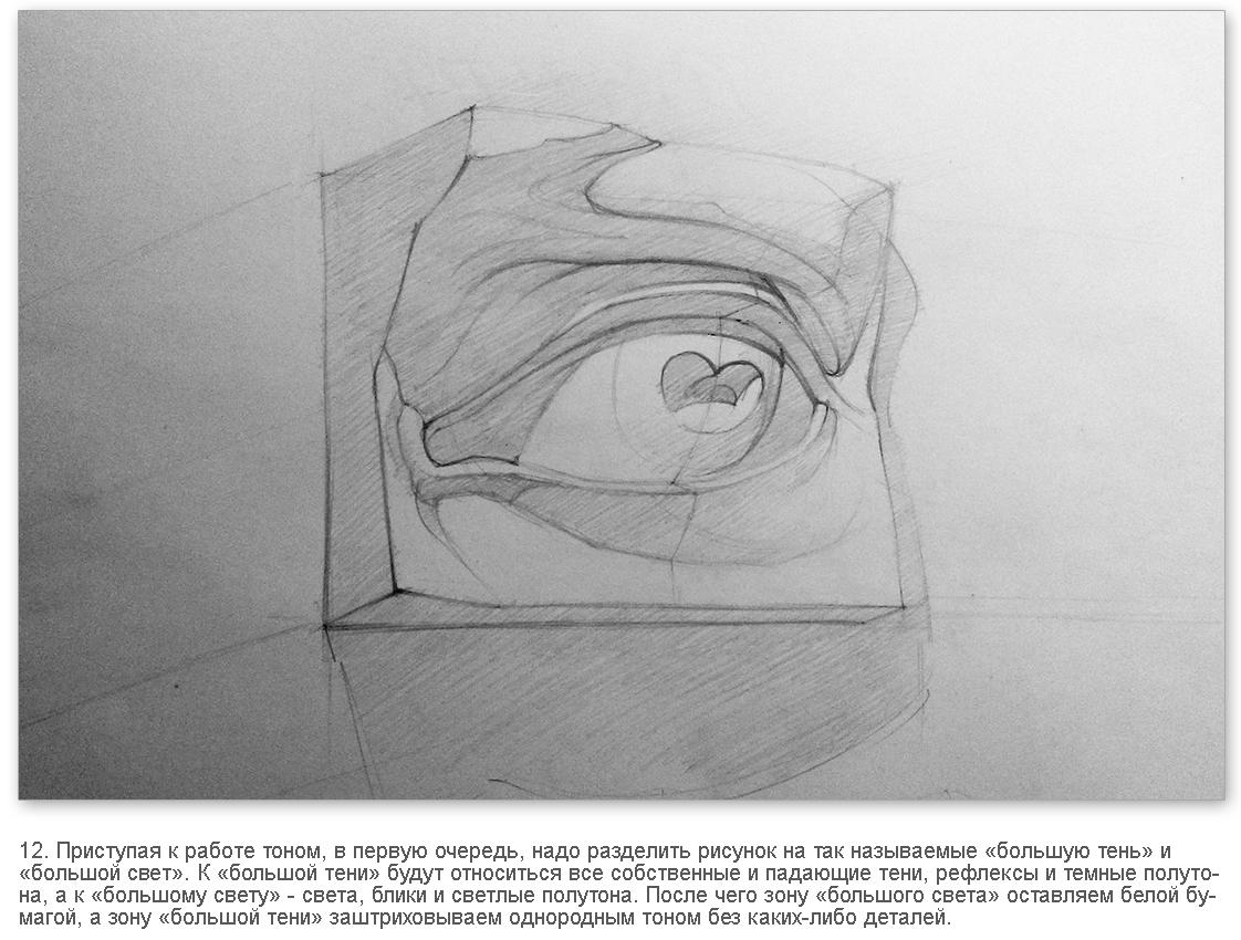 тональный рисунок гипсового шара
